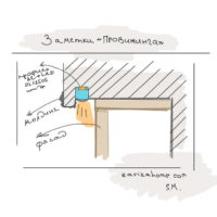 Подсветка фасадов шкафа в нише