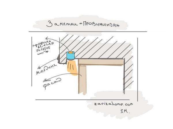 подсветка шкафа