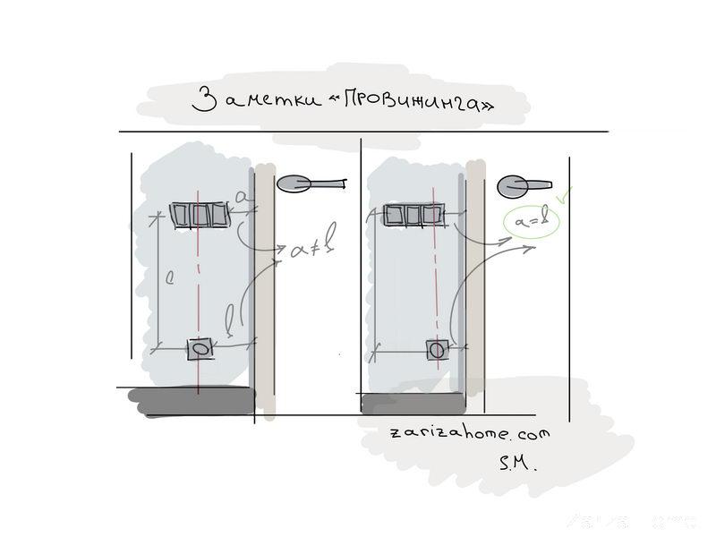 Как правильно расположить блок выключателей у двери?