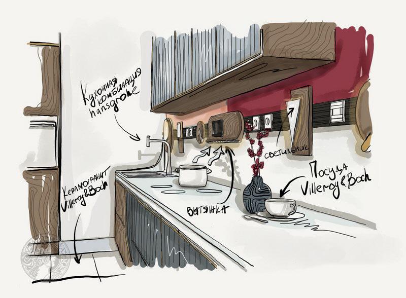 схема кухни easy от студии дизайна zariza art MosBuild Kitchen Biennale 2019